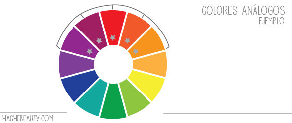 circulo colores analogos