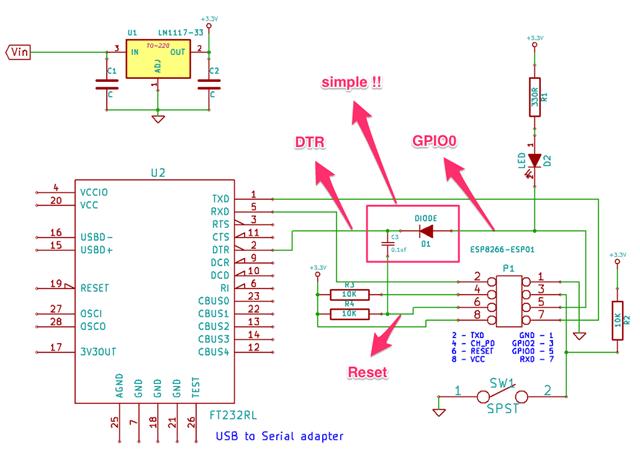 setup-windows-compiler-esp8266__ESP8266_Support_WIKI_