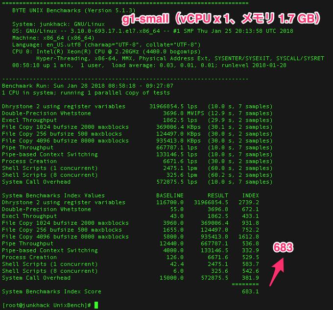 1.7_junkhack_gpl_jp_—_142×50