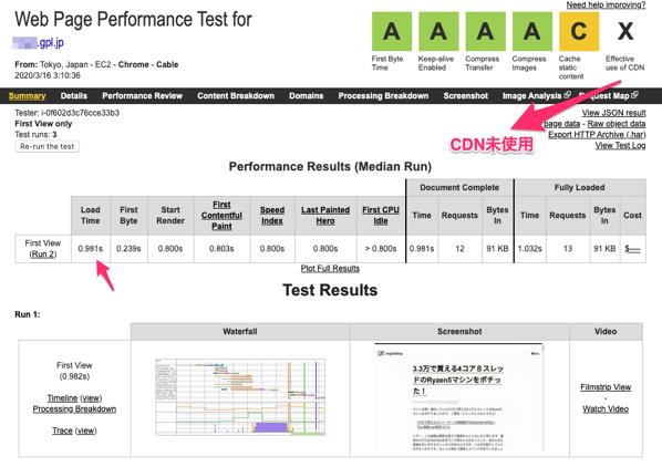 WebPageTest Test Result Tokyo hoge gpl jp 03 16 20 03 10 36