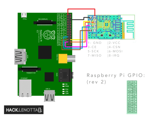 small resolution of arduino raspberry pi switching light with nrf24l01 02 sensor wiring diagram nrf24l01 project diagram