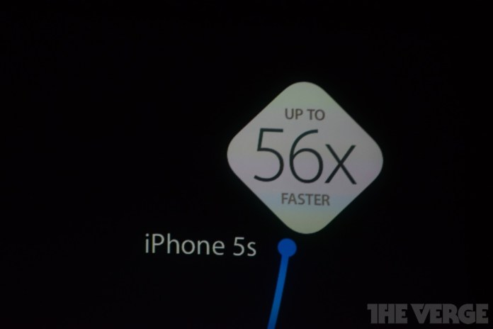 56x schneller - A7 Prozessor - Vergleich - Hack4Life - iPhone 5S