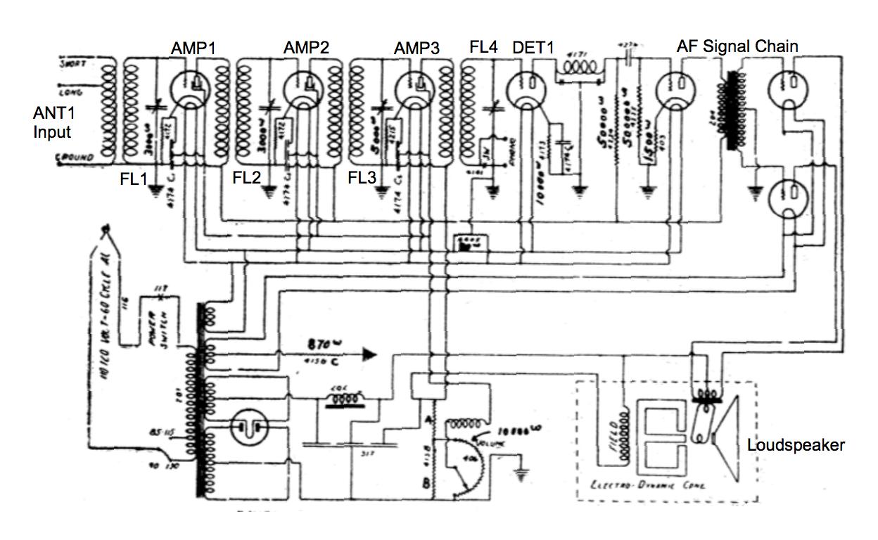 Trf Radio Cbk20b Example