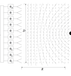 simplified block diagram of a phased array radar emitting and receiving a plane wave from a [ 1680 x 1120 Pixel ]