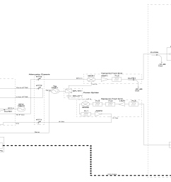 block diagram of a near field phased array radar system using antenna multiplexing  [ 3976 x 2048 Pixel ]