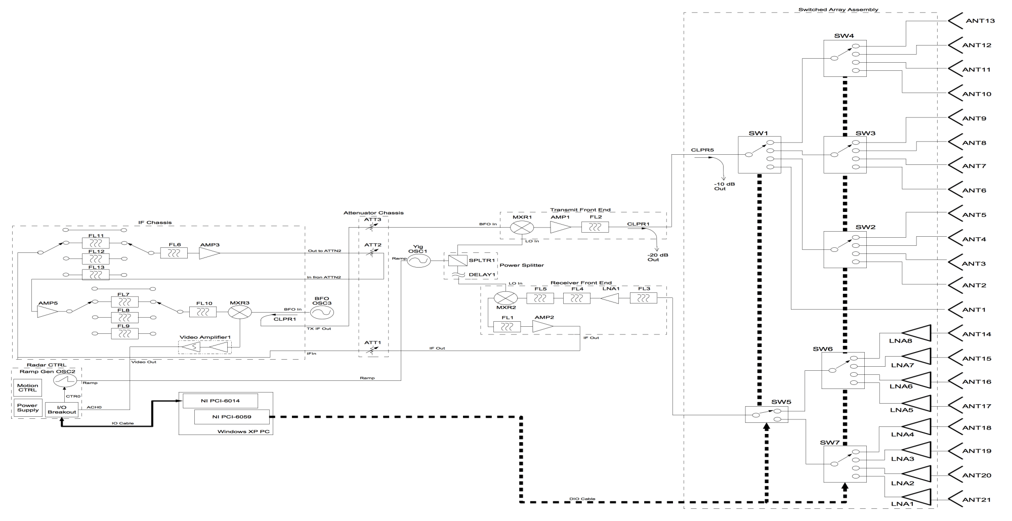 hight resolution of block diagram of a near field phased array radar system using antenna multiplexing