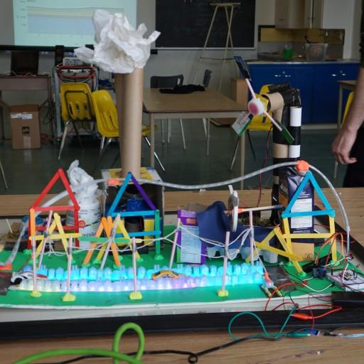 model power grid