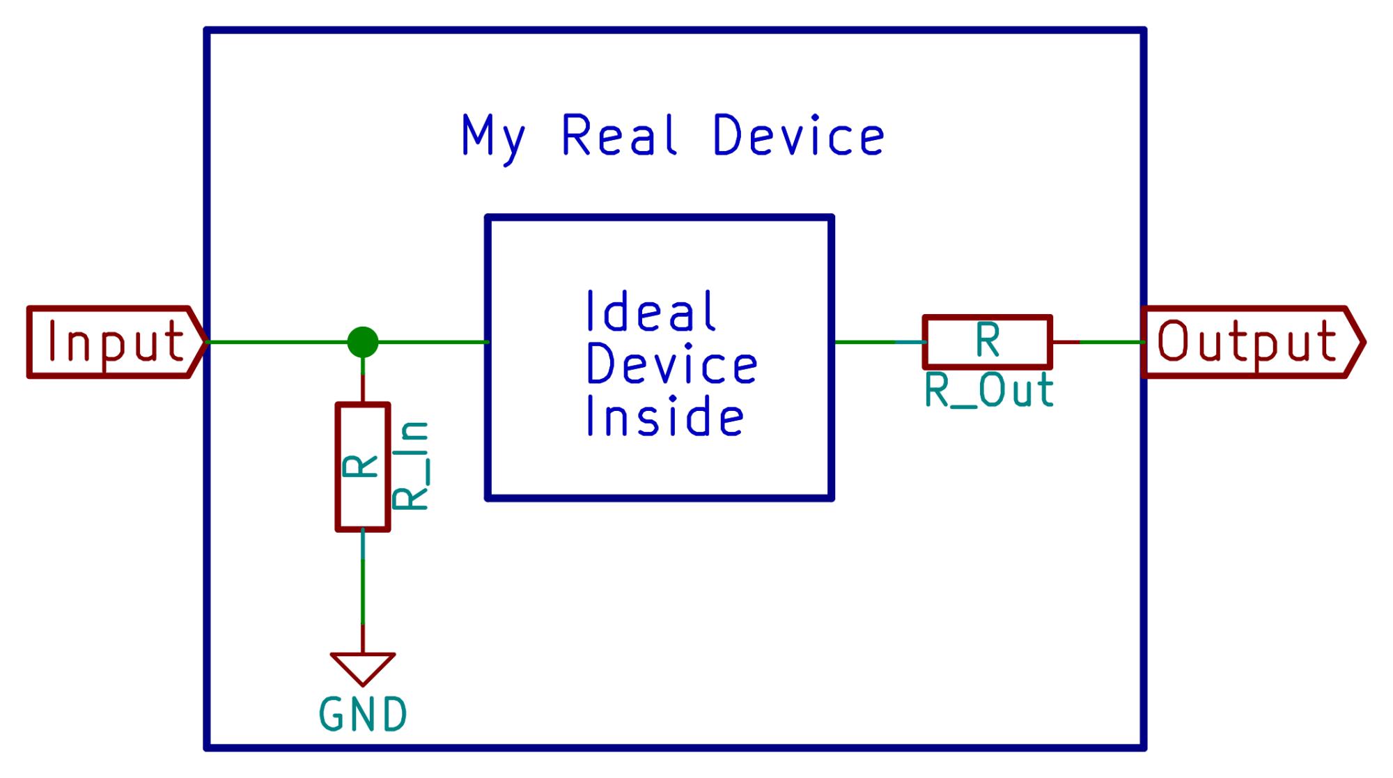 hight resolution of input impedance