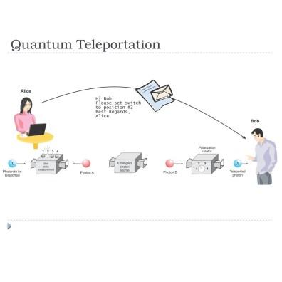 prutchi-quantum-teleportation-slide-square