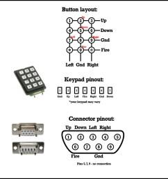 numerical joypad schematic [ 972 x 948 Pixel ]