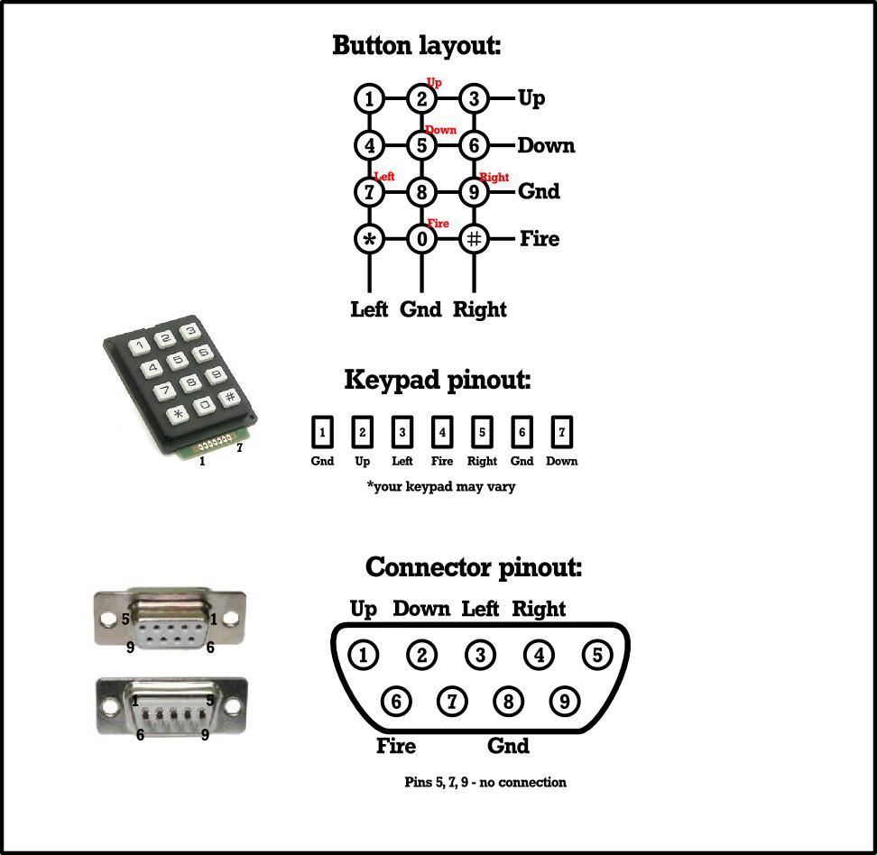 hight resolution of numerical joypad schematic