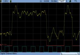 18.2 MHz -- Missed a Bit
