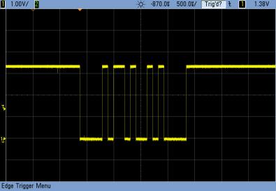 3.3 V TTL