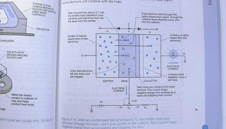 How an NPN bipolar transistor works