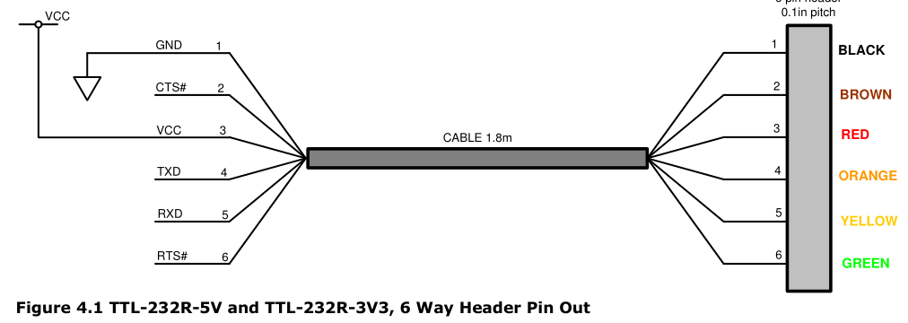 Cable Pinout Diagram On 9 Pin Serial Connector For Wiring Diagram