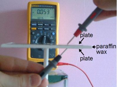 Measuring capacitance with wax dielectric