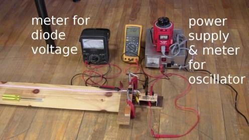 Lecher line, oscillator and other equipment