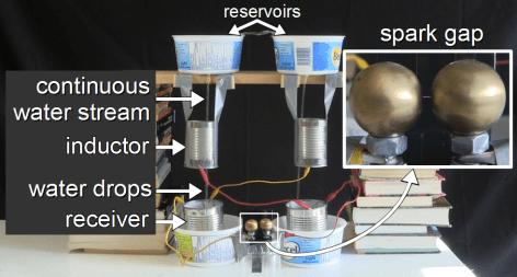 Kelvin water dropper parts
