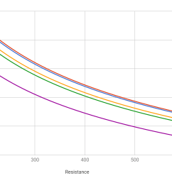 now if either thermistor has a different room temperature resistance all bets are off but most of the 3d printers i ve seen do use 100 k sensors  [ 2043 x 1263 Pixel ]