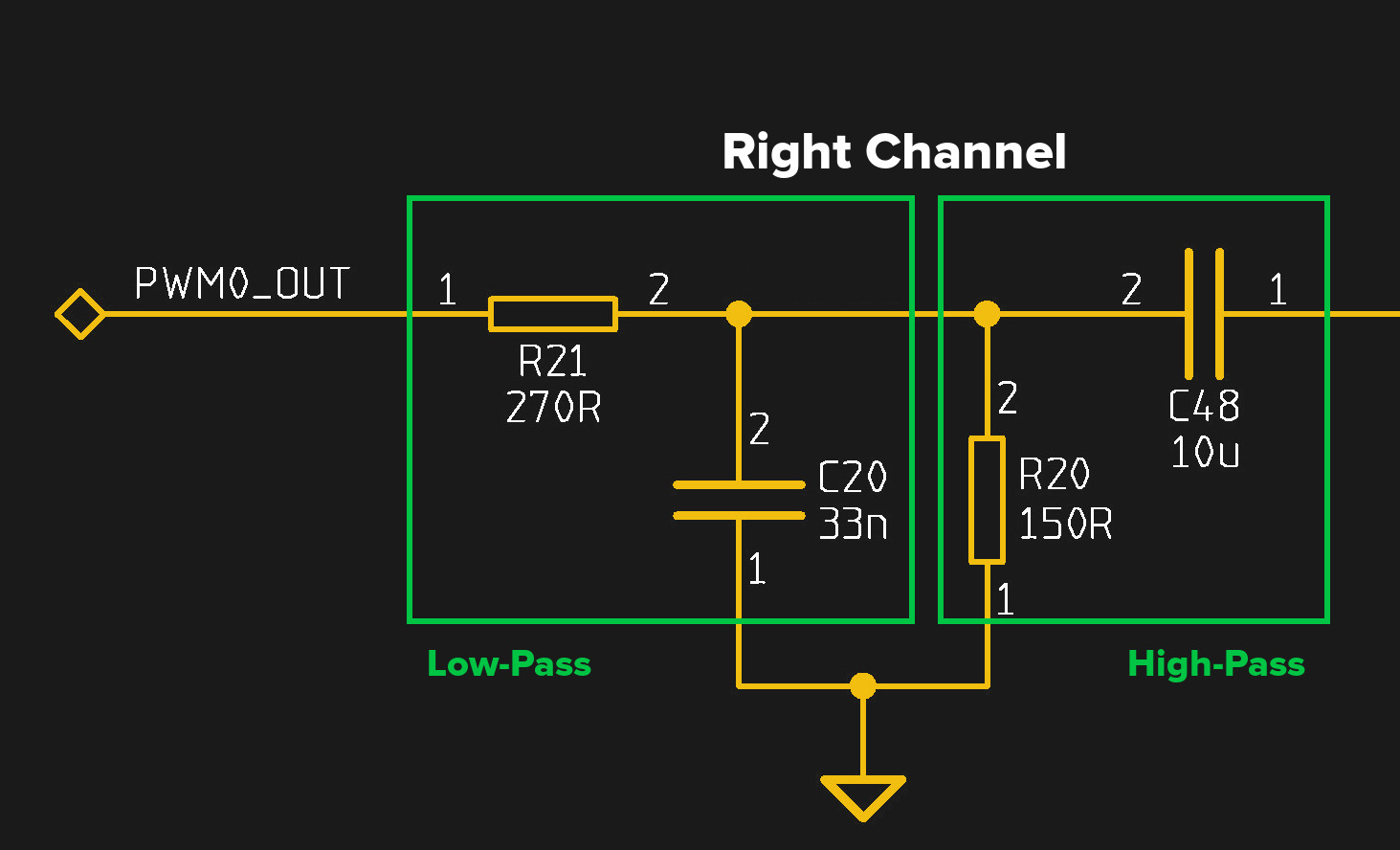 hight resolution of pwm which stands for pulse width modulation is an entirely digital way of representing an analogue value as a chain of pulses whose width is proportional