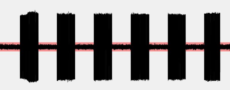 Six transmissions per trigger