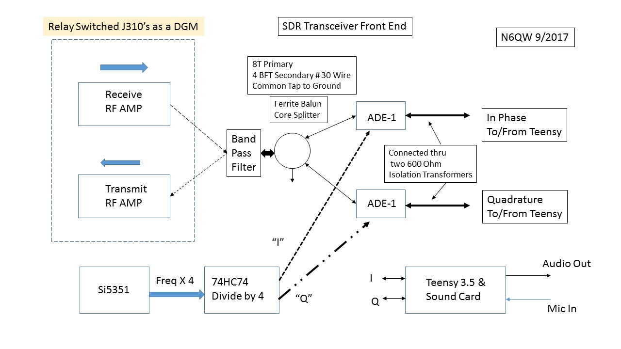 hight resolution of a block diagram of the n6qw sdr