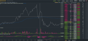 Cryto currency under pressure