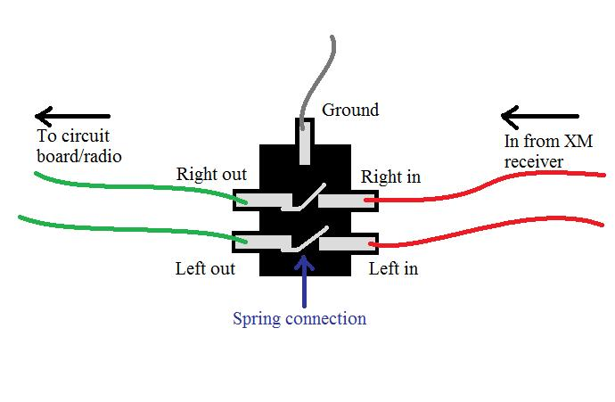 wiring an audio jack
