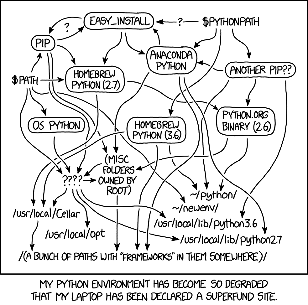Why you should use pyenv + Pipenv for your Python projects