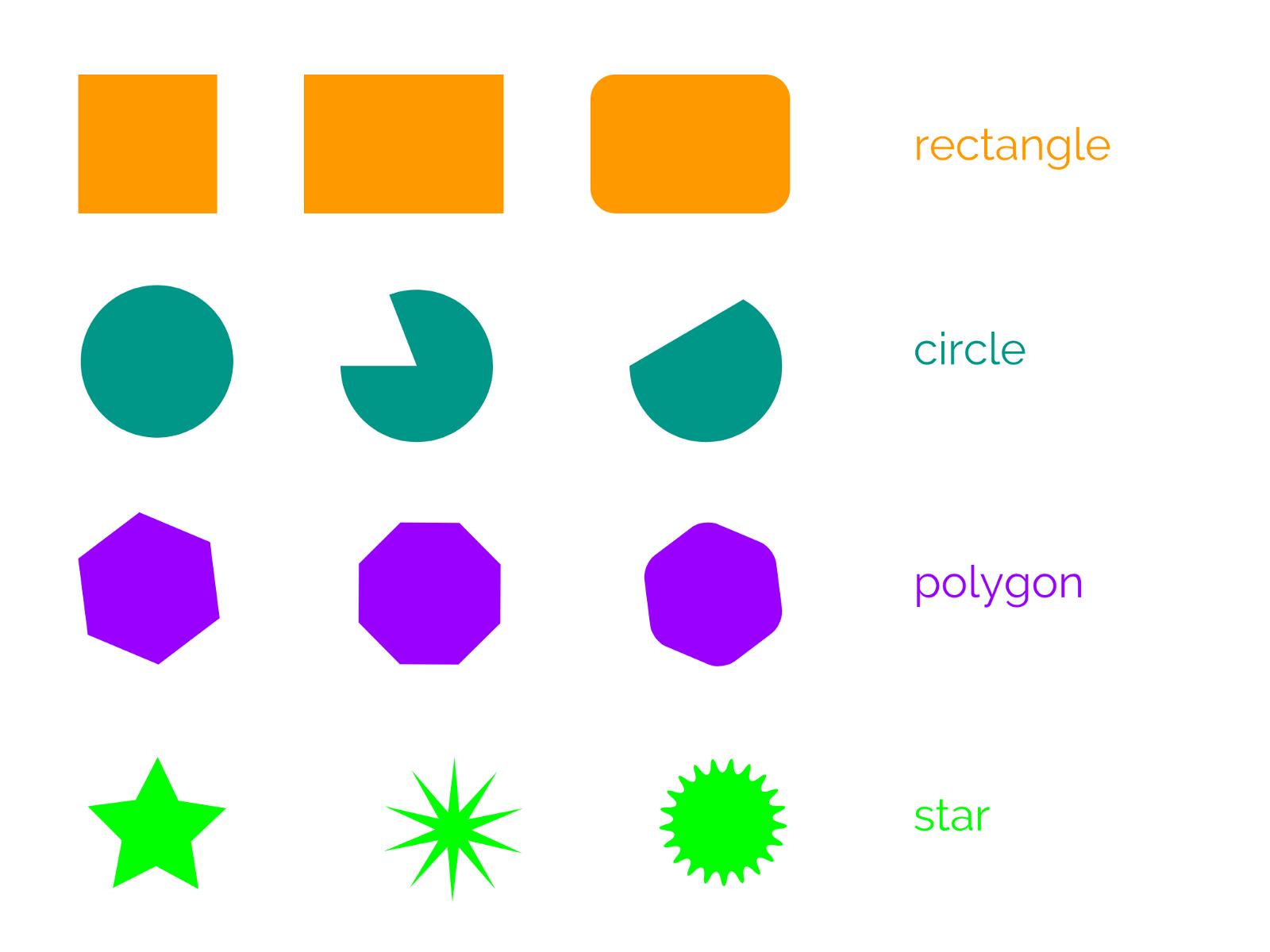 vector illustration basics for
