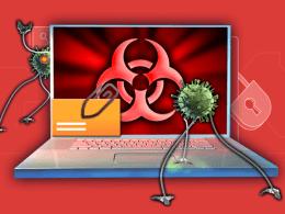 Coronavirus Malicious