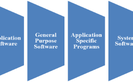 Types of System Software