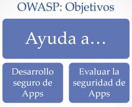OWASP Objetivos