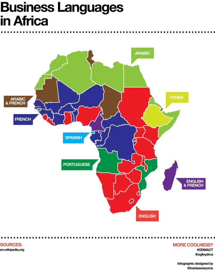 Trade and commercial languages in Africa