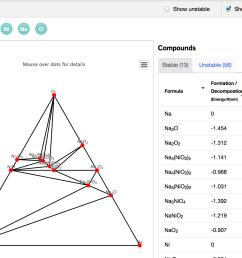materials project phase diagram app mp pdapp [ 1858 x 1312 Pixel ]
