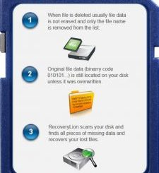 Free SD Memory Card Recovery Cracked