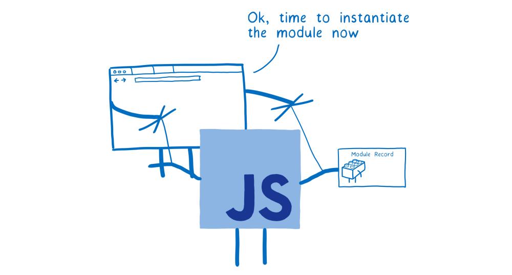 medium resolution of block diagram javascript