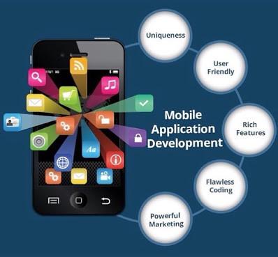 Mobile App Development Services, mobile app, mobile application development, developement,