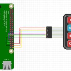 Raspberry Pi 3 Model B Wiring Diagram Electrical Diagrams Symbols 4x4 Matrix Keypad With A And C Hackster Io Schematics