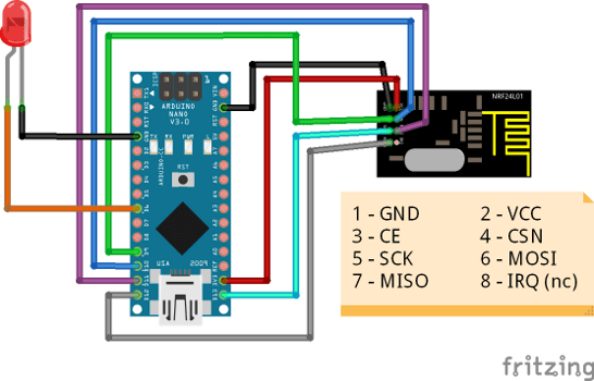 Indoor Antenna Schematic Towards An Arduino Powered Satellite Tracker Hackster Io