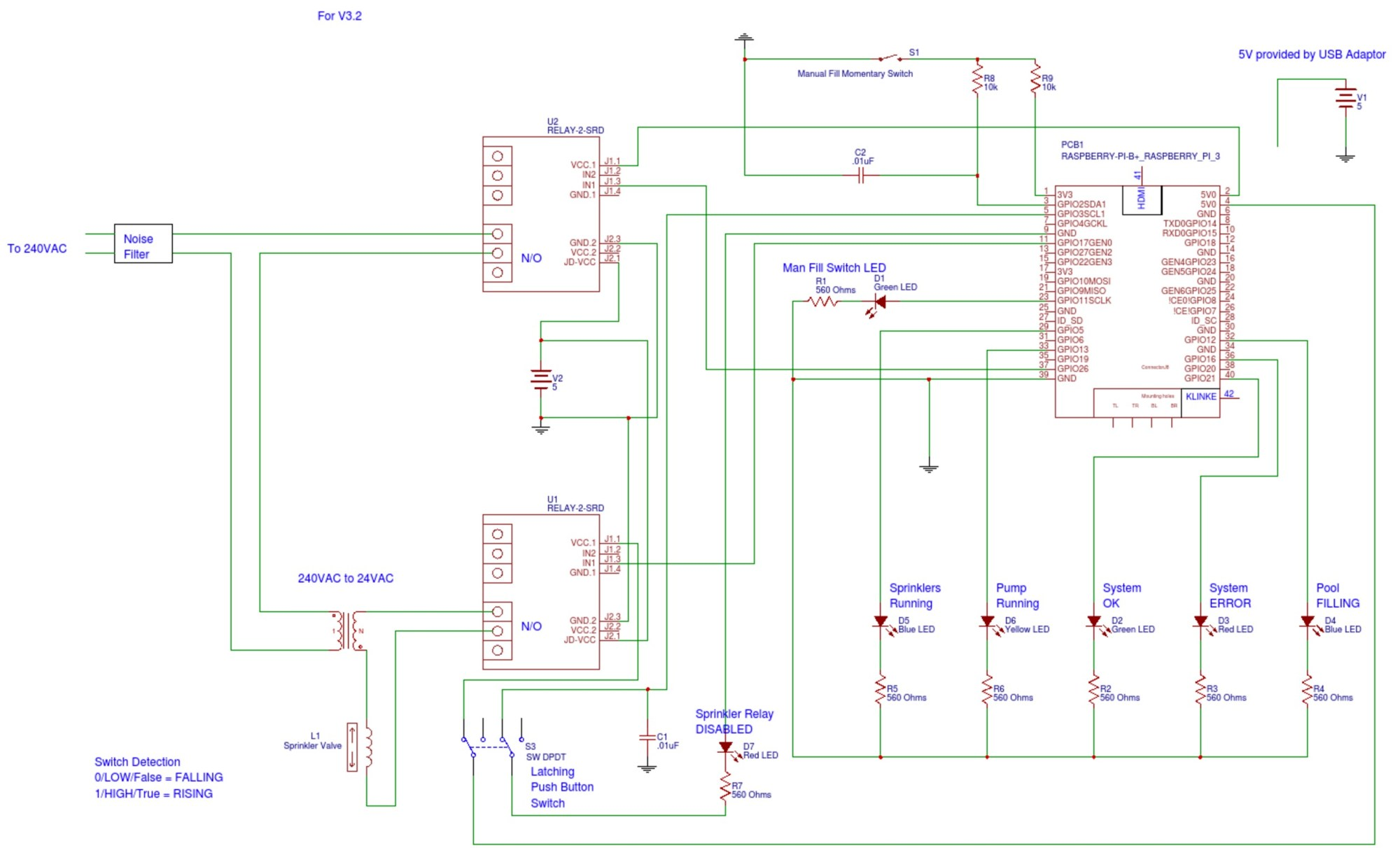 hight resolution of pi3 main controller