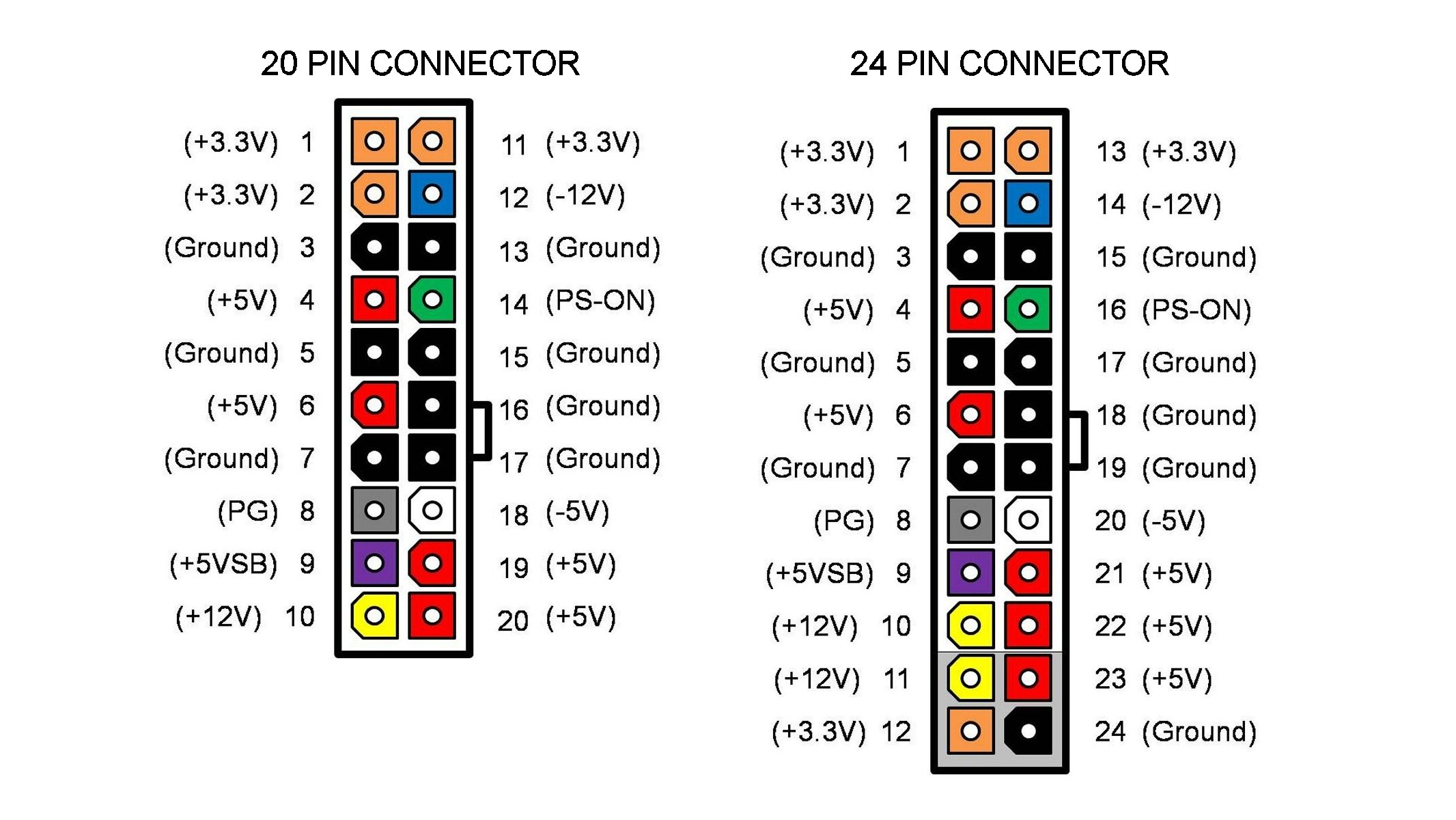 hight resolution of pc power wire diagram wiring diagrams value power supply wire color code power supply wiring colors