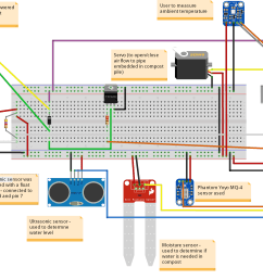 smart compost system satellite schematic the wiring for the main system [ 3657 x 2094 Pixel ]