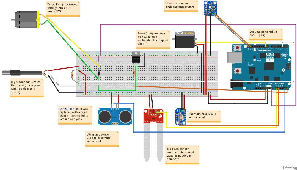 medium resolution of smart compost system satellite schematic the wiring for the main system