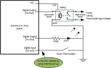 underfloor heating wiring diagram s plan 2000 honda accord coupe radio multi zone controller hackster io schematics