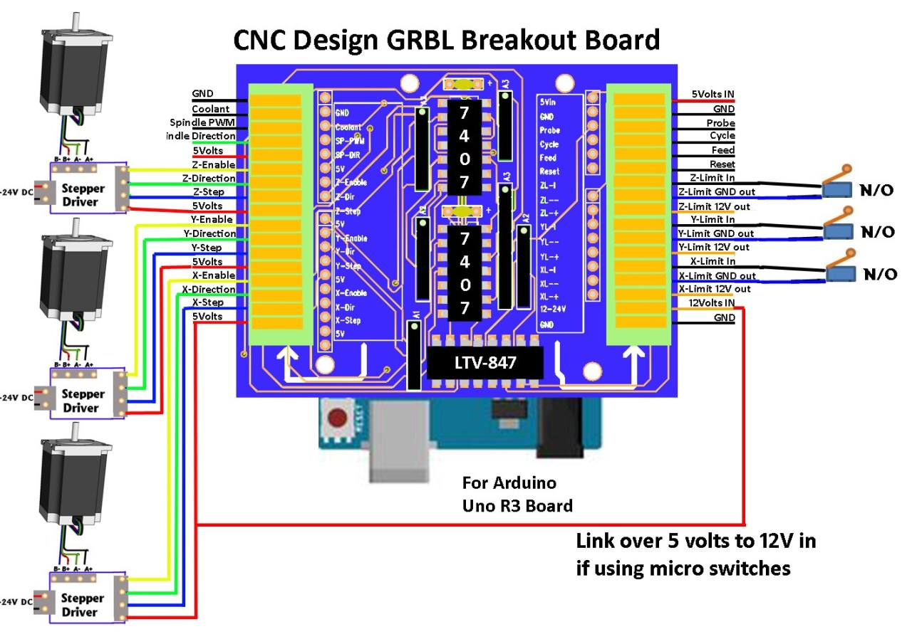 medium resolution of arduino uno r3 board diagram