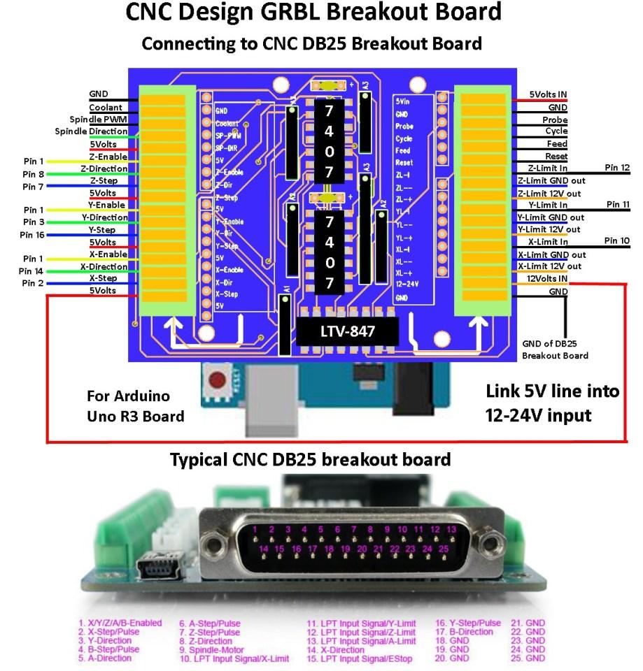 hight resolution of cnc limit switch wiring diagram arduino
