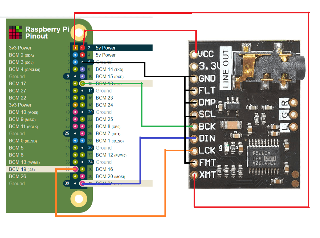headphone wiring diagram 2000 ford expedition alternator audio dac hat for pi with jack and 3w speaker out - hackster.io