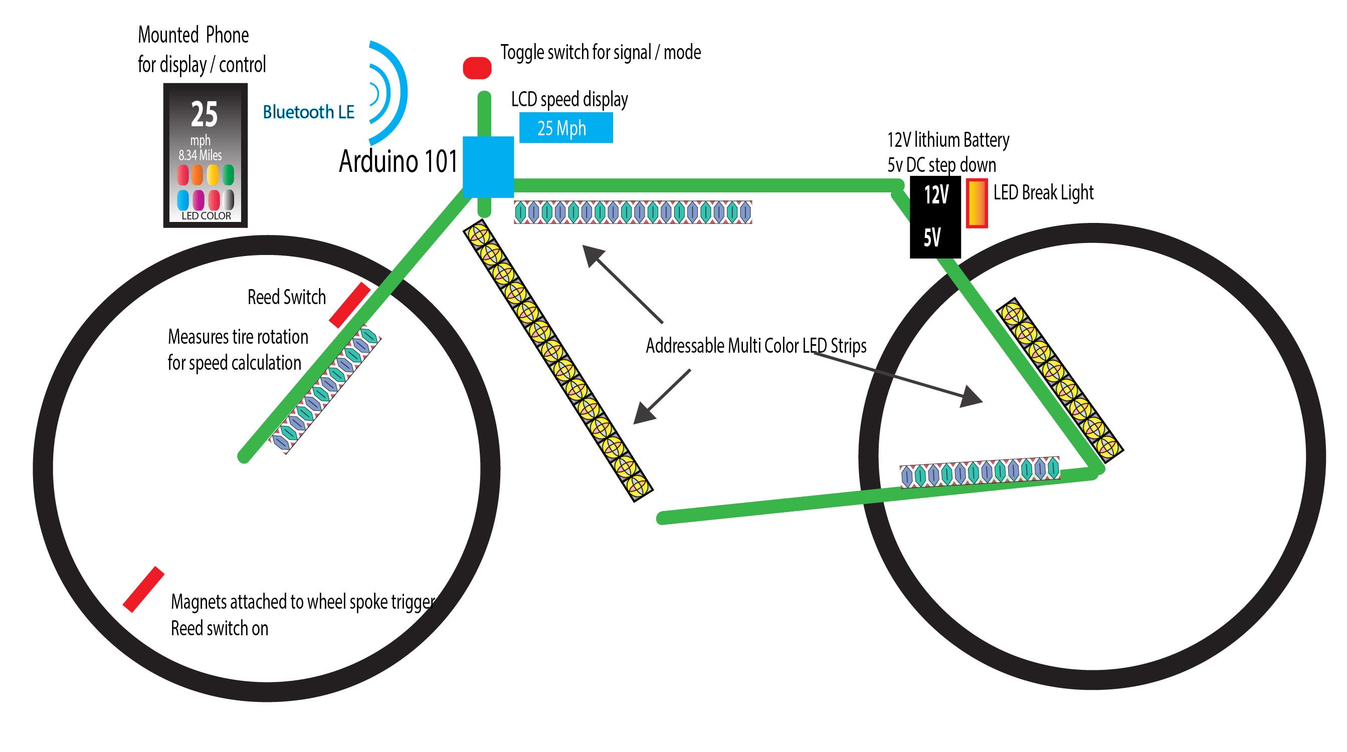 medium resolution of 12v led wiring diagram tir4 wiring diagram yer 12v led wiring diagram tir4