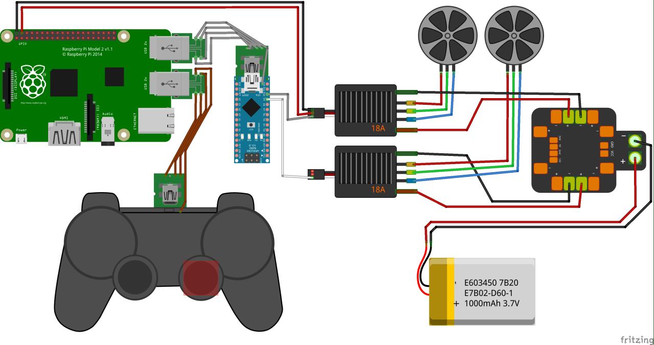 medium resolution of playstation to usb wiring diagram